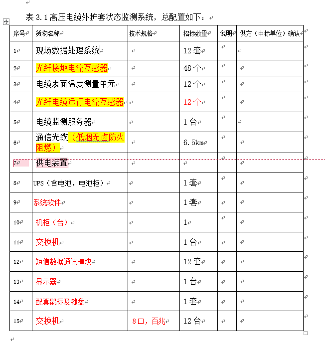 配置表.png
