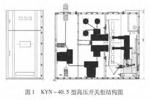 变电站KYN一40.5型开关柜异常放电原因及改进措施探讨