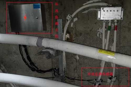 电lan护层环流jiance系统