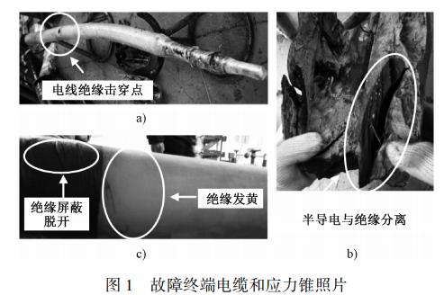高压 XLPE电缆附件故障案例分析及讨论