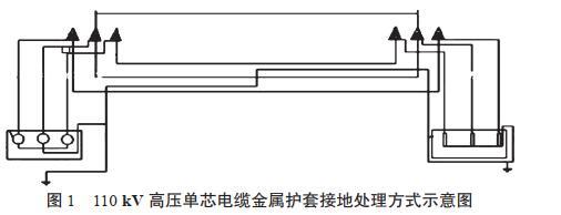 110 kV 电lan线路护层接di方式及保护褁in?></span></a>                 <h3 class=